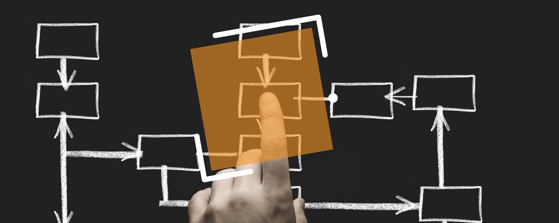 Konzept von quadrat.e kommunikation, Bern